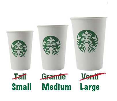 Starbucks sizes names