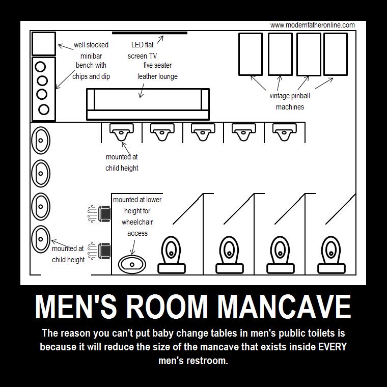 men's room mancave